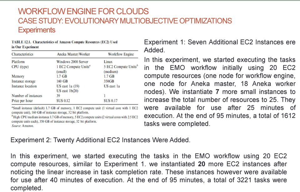 In this experiment, we started executing the tasks in the EMO workflow initially using 20 EC2 compute resources (one node for workflow engine, one node for Aneka master, 18 Aneka worker nodes).