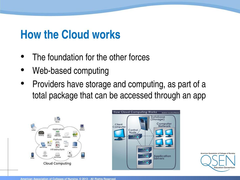 have storage and computing, as part of a