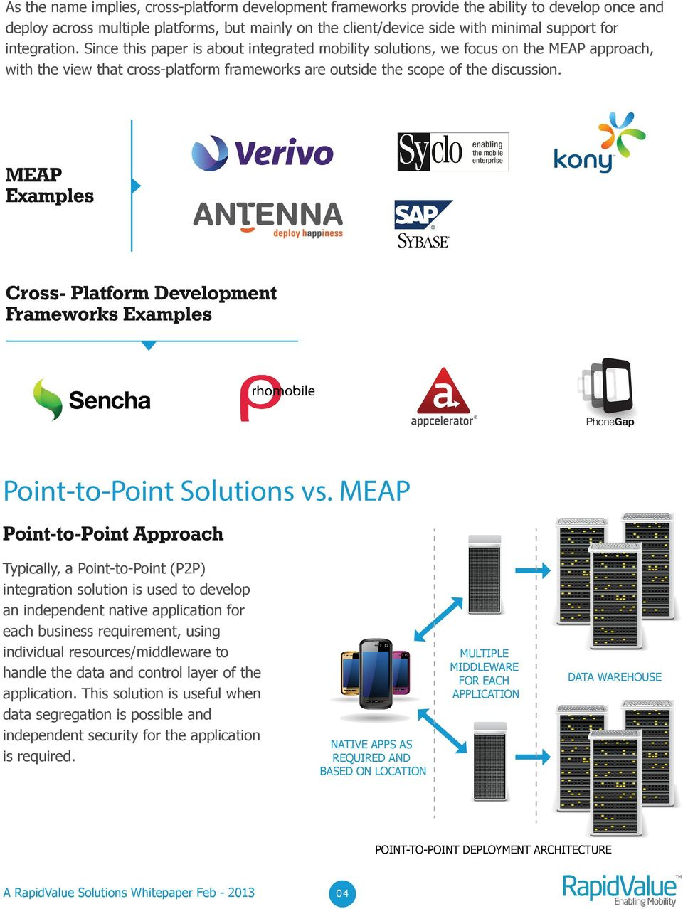 MEAP Examples Cross- Platform Development Frameworks Examples Point-to-Point Solutions vs.