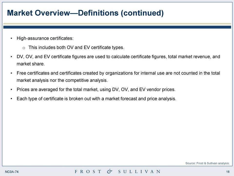 Free certificates and certificates created by organizations for internal use are not counted in the total market analysis nor the competitive
