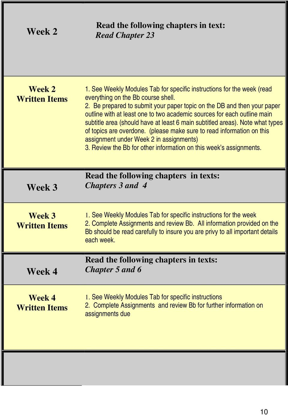 Written Items 1. See Weekly Modules Tab for specific instructions for the week (read everything on the Bb course shell. 2.