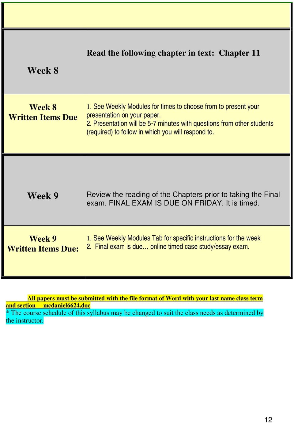 FINAL EXAM IS DUE ON FRIDAY. It is timed. Week 9 Written Items Due: 1. See Weekly Modules Tab for specific instructions for the week 2. Final exam is due online timed case study/essay exam.