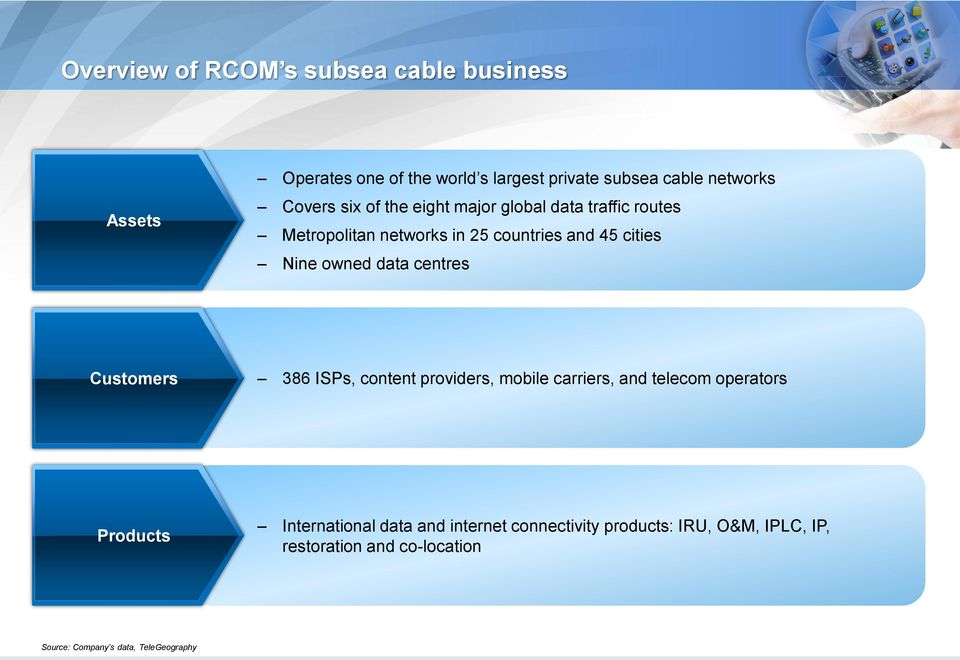 owned data centres Customers 386 ISPs, content providers, mobile carriers, and telecom operators Products