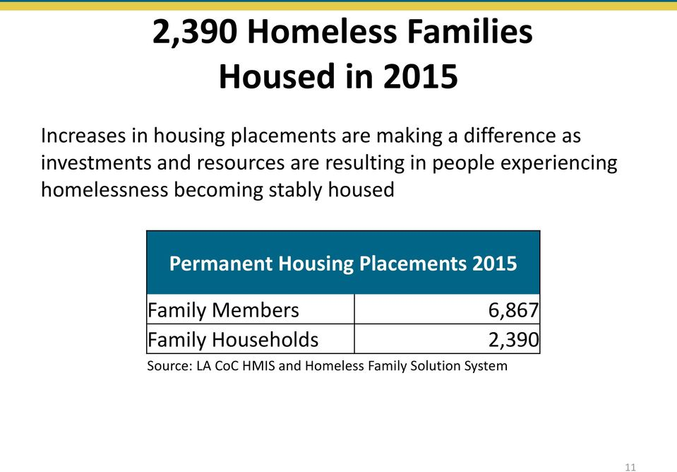 homelessness becoming stably housed Permanent Housing Placements 2015 Family