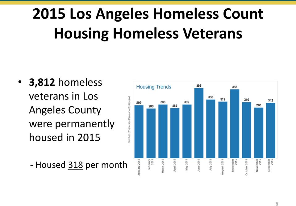veterans in Los Angeles County were