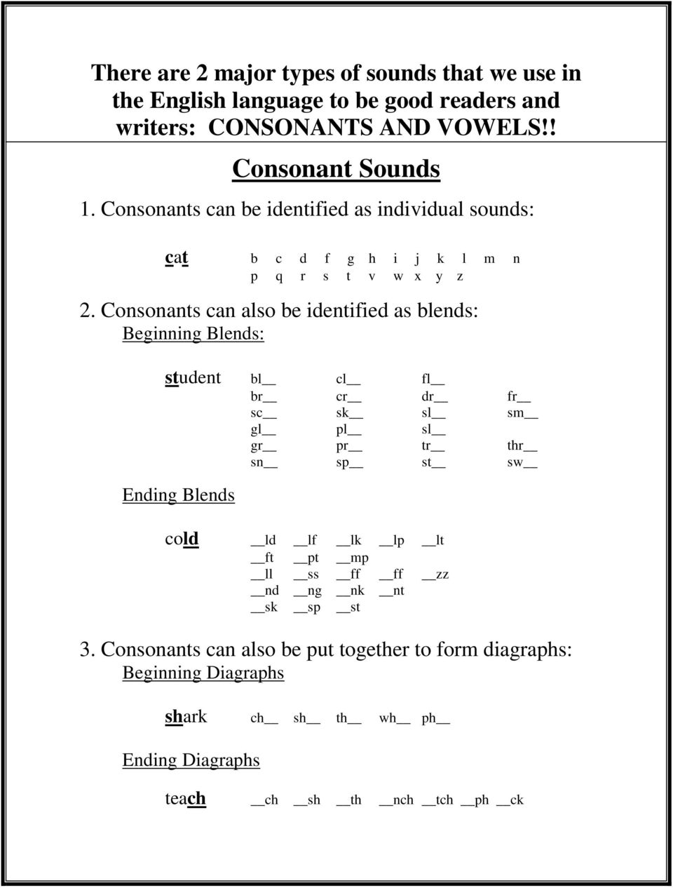 Consonants can also be identified as blends: Beginning Blends: student bl cl fl br cr dr fr sc sk sl sm gl pl sl gr pr tr thr sn sp st sw Ending Blends