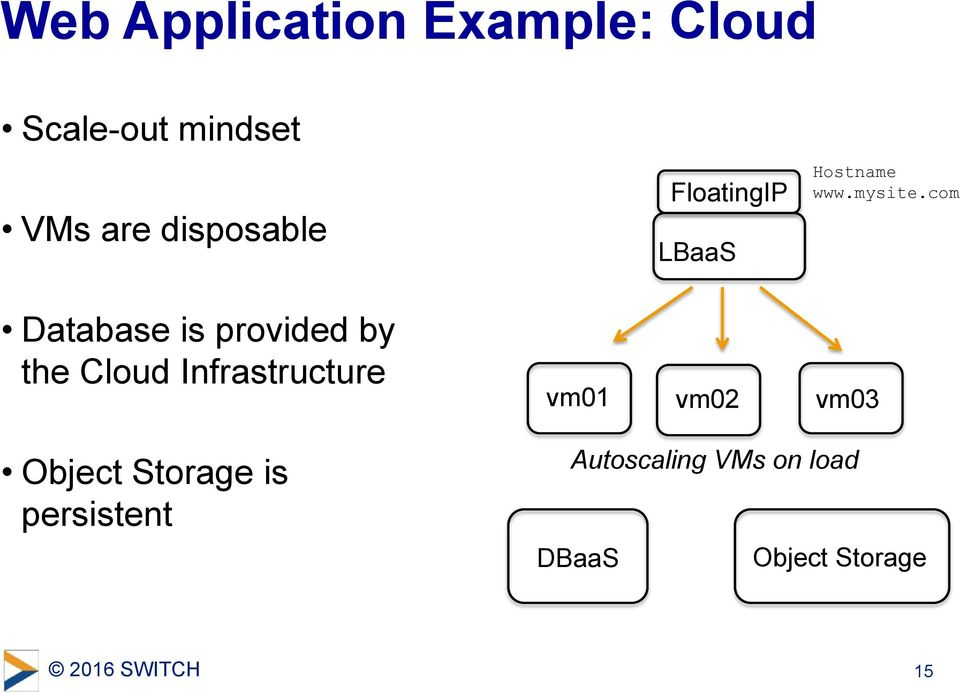 com Database is provided by the Cloud Infrastructure Object