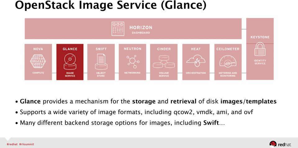 wide variety of image formats, including qcow2, vmdk, ami, and