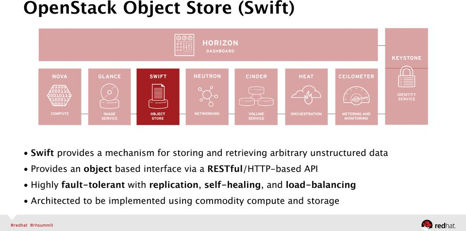 a RESTful/HTTP-based API Highly fault-tolerant with replication, self-healing,
