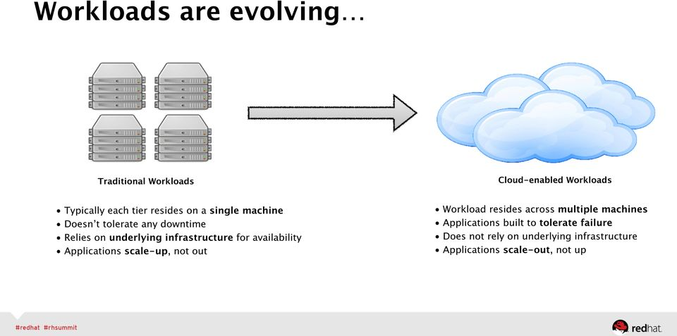 availability Applications scale-up, not out Workload resides across multiple machines