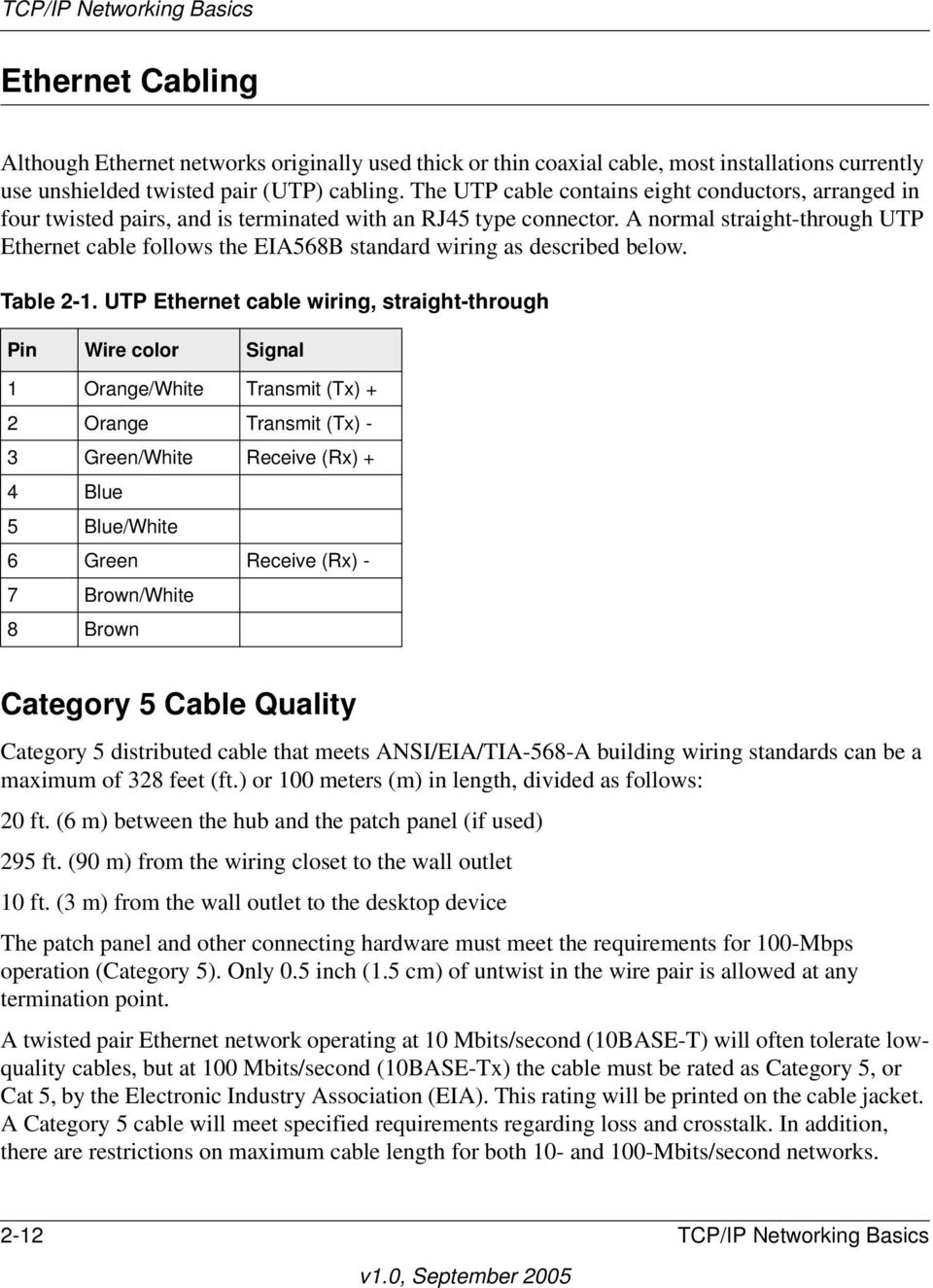 A normal straight-through UTP Ethernet cable follows the EIA568B standard wiring as described below. Table 2-1.