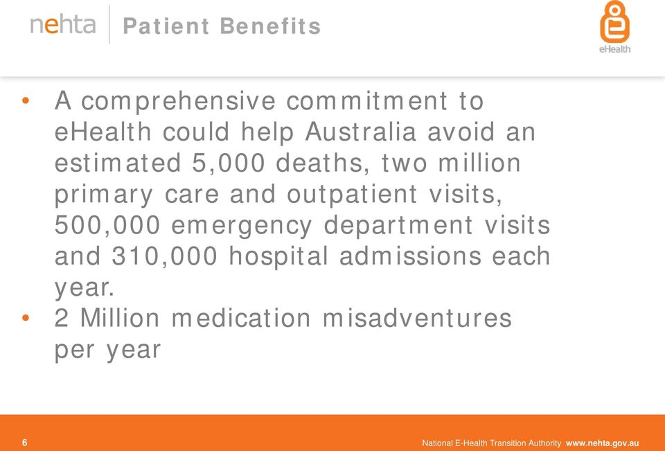emergency department visits and 310,000 hospital admissions each year.
