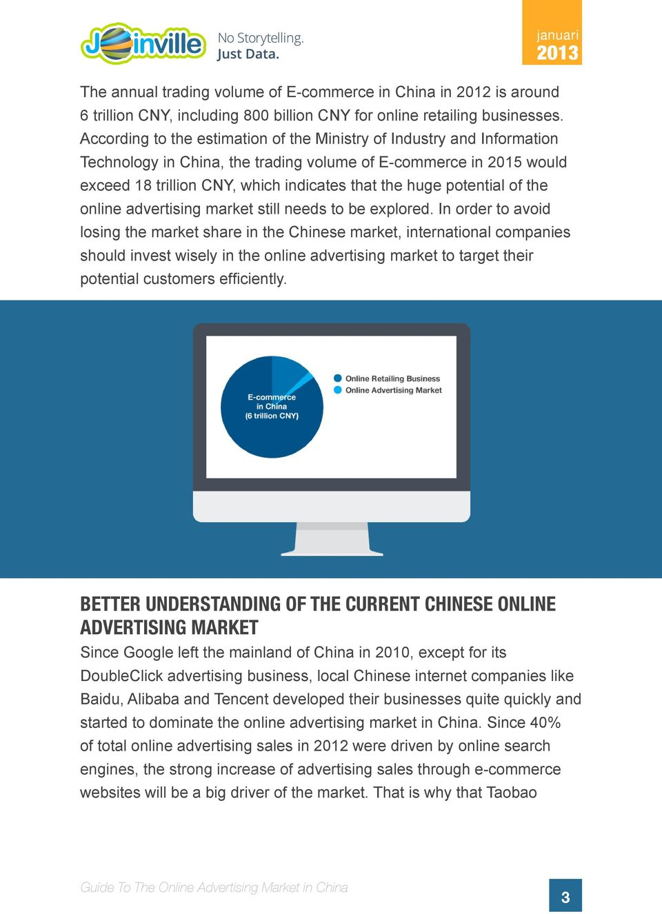 potential of the online advertising market still needs to be explored.