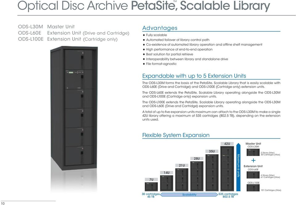 between library and standalone drive File format-agnostic Expandable with up to 5 Extension Units The ODS-L30M forms the basis of the PetaSite, Scalable Library that is easily scalable with ODS-L60E