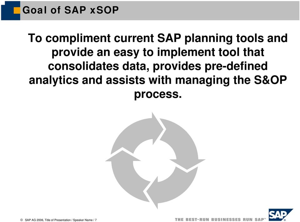provides pre-defined analytics and assists with managing the