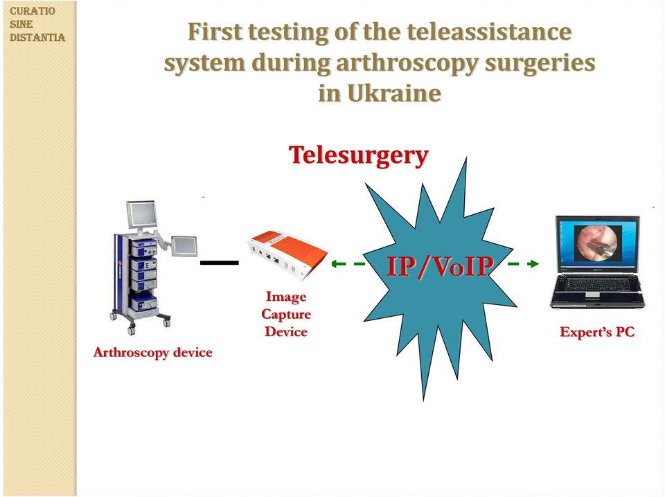 Ukraine Telesurgery Arthroscopy device