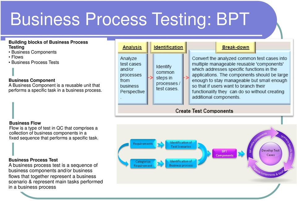 Business Flow Flow is a type of test in QC that comprises a collection of business components in a fixed sequence that performs a specific task.