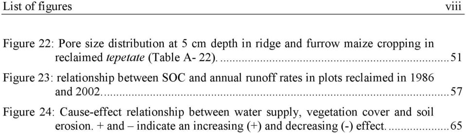 ...51 Figure 23: relationship between SOC and annual runoff rates in plots reclaimed in 1986 and 2002.