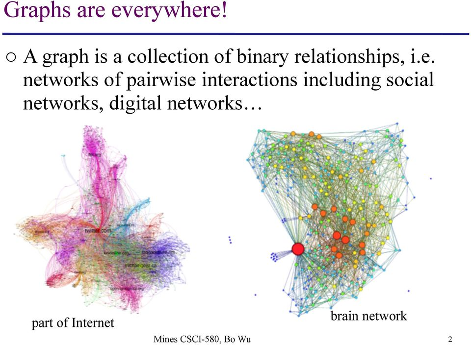 e. networks of pairwise interactions including