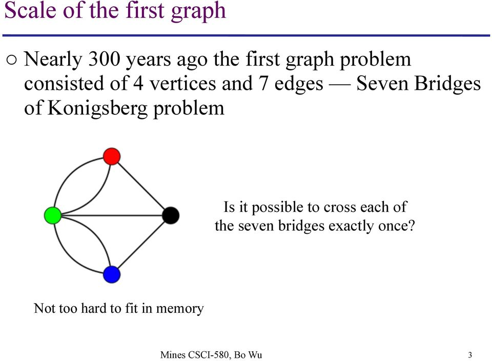 Konigsberg problem Is it possible to cross each of the seven
