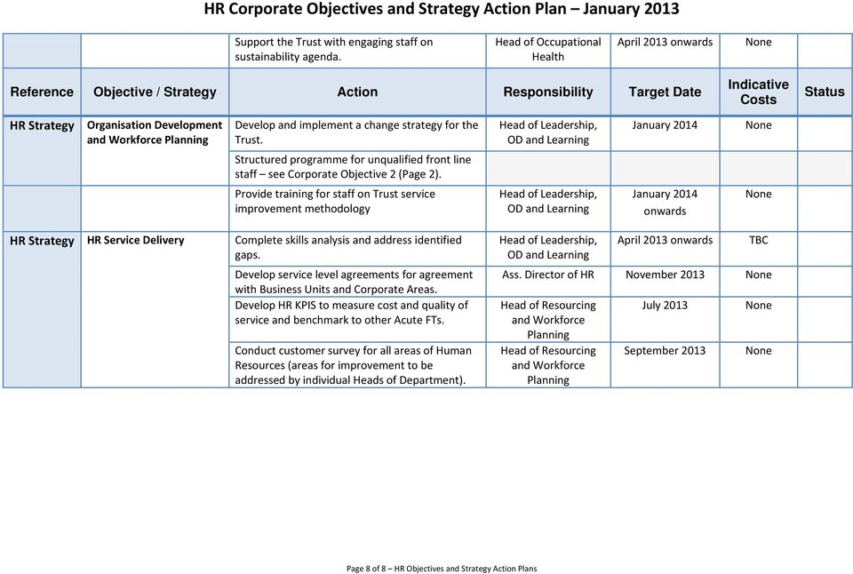 January 2014 Structured programme for unqualified front line staff see Objective 2 (Page 2).