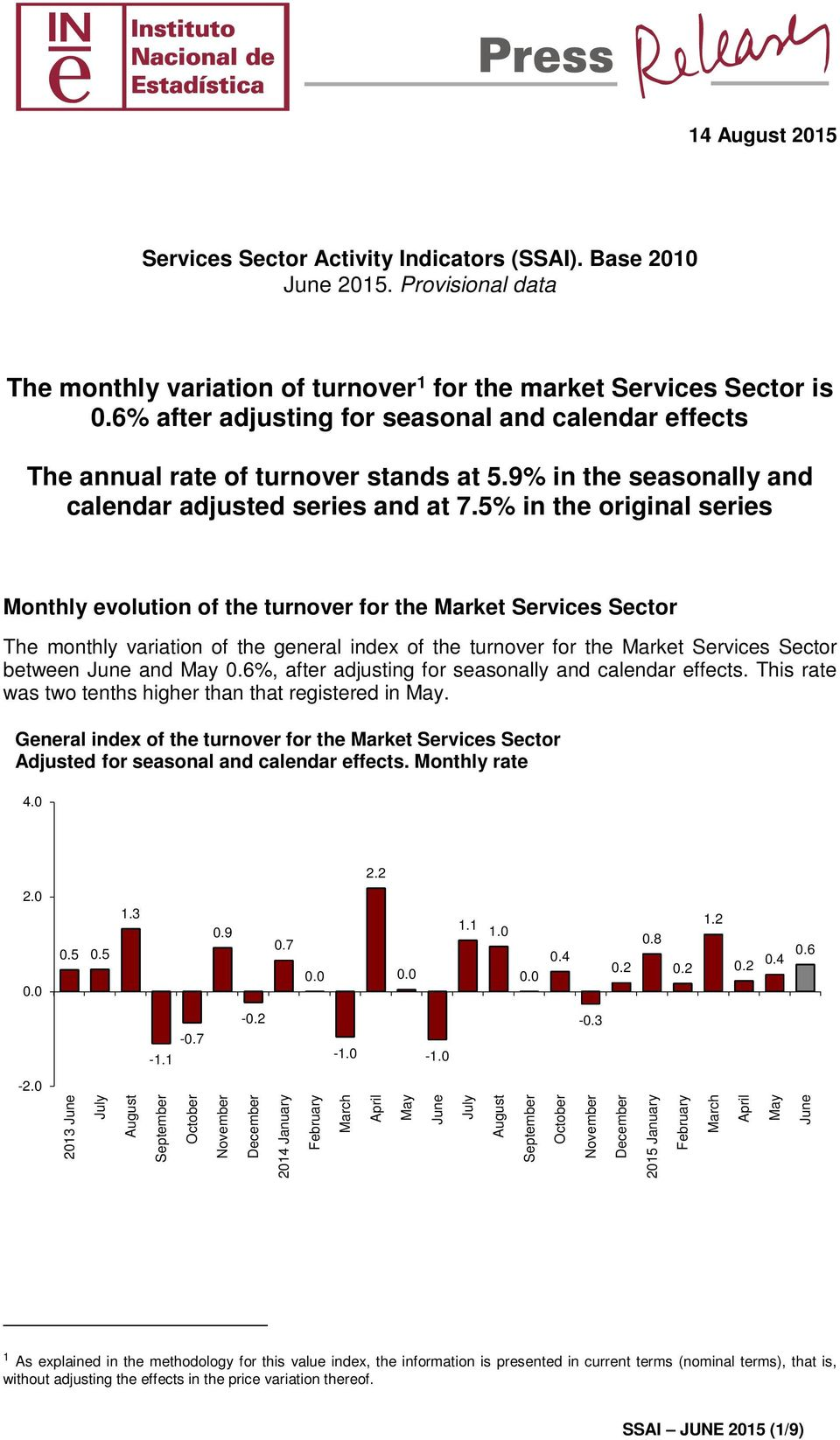 5% in the original series Monthly evolution of the turnover for the Market Services Sector The monthly variation of the general index of the turnover for the Market Services Sector between June and