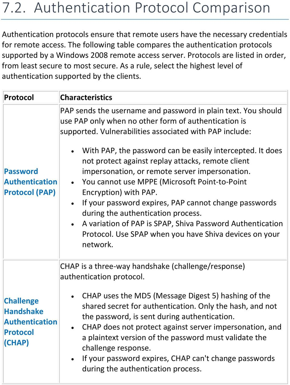 As a rule, select the highest level of authentication supported by the clients. Protocol Characteristics PAP sends the username and password in plain text.