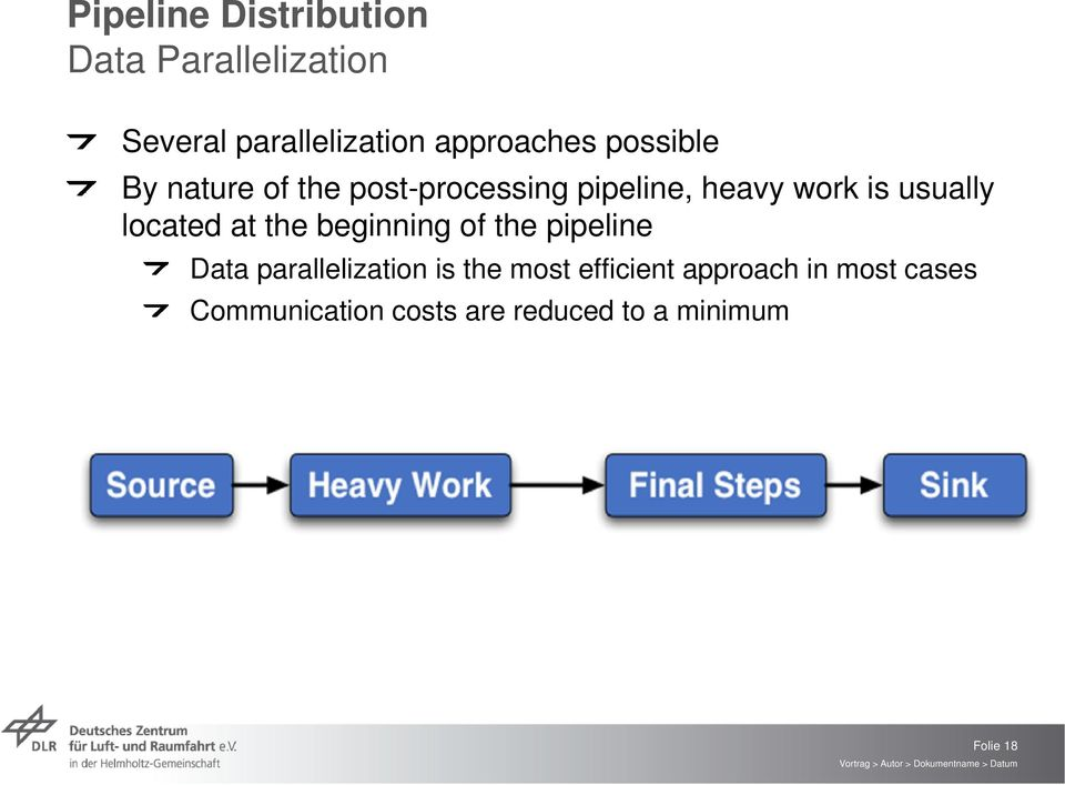 located at the beginning of the pipeline Data parallelization is the most