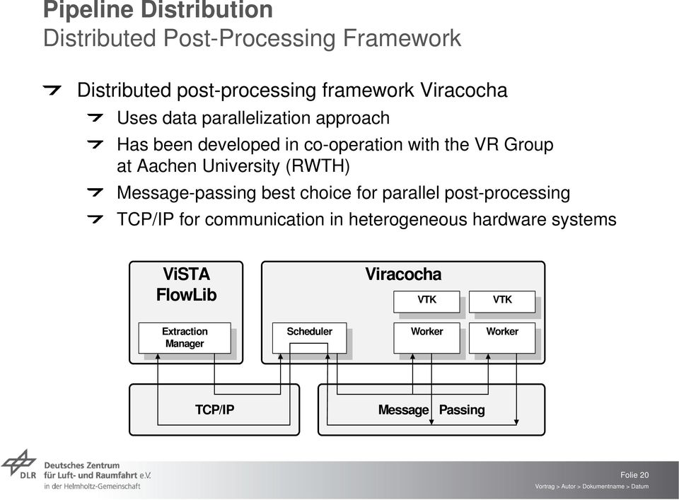 (RWTH) Message-passing best choice for parallel post-processing TCP/IP for communication in heterogeneous