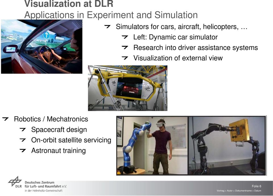 driver assistance systems Visualization of external view Robotics /