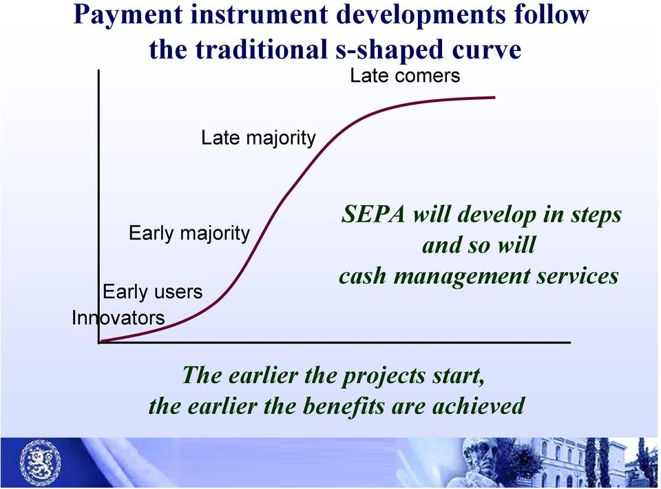 Innovators SEPA will develop in steps and so will cash management