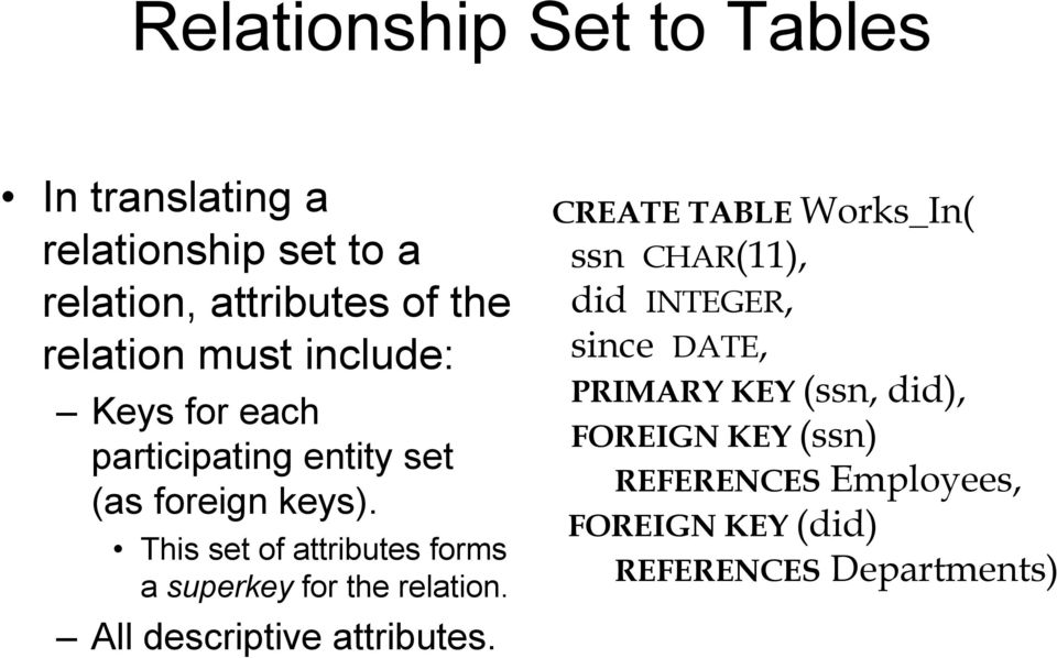 This set of attributes forms a superkey for the relation. All descriptive attributes.