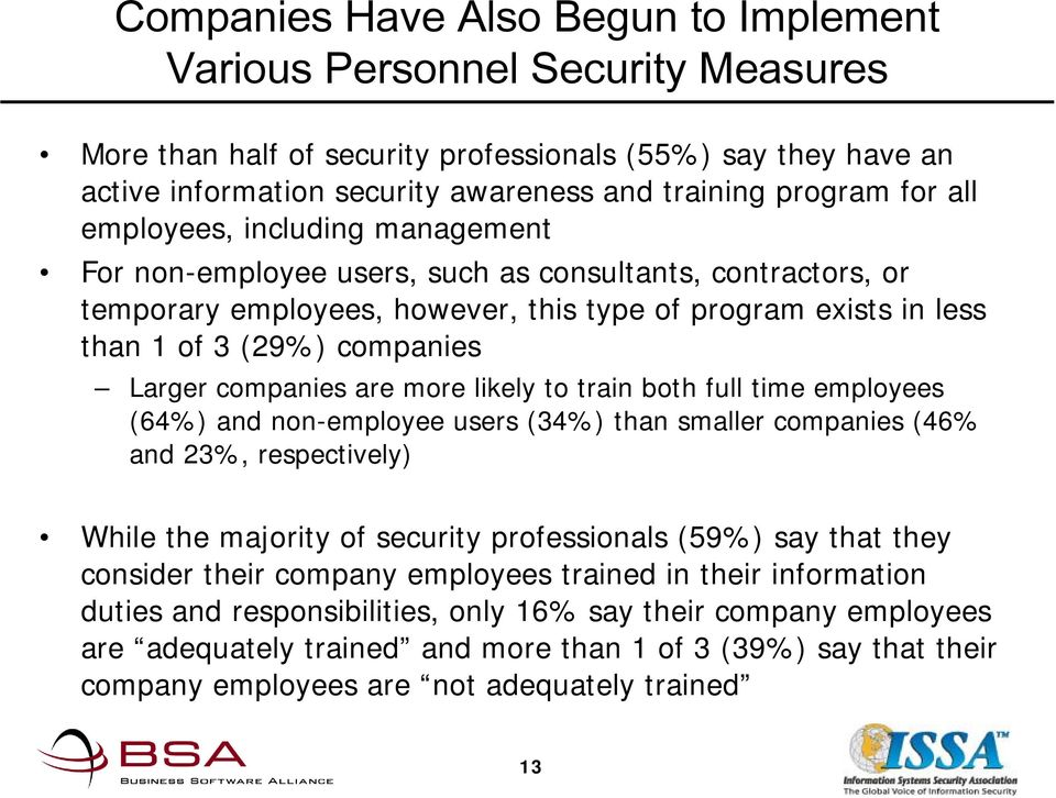 Larger companies are more likely to train both full time employees (64%) and non-employee users (34%) than smaller companies (46% and 23%, respectively) While the majority of security professionals