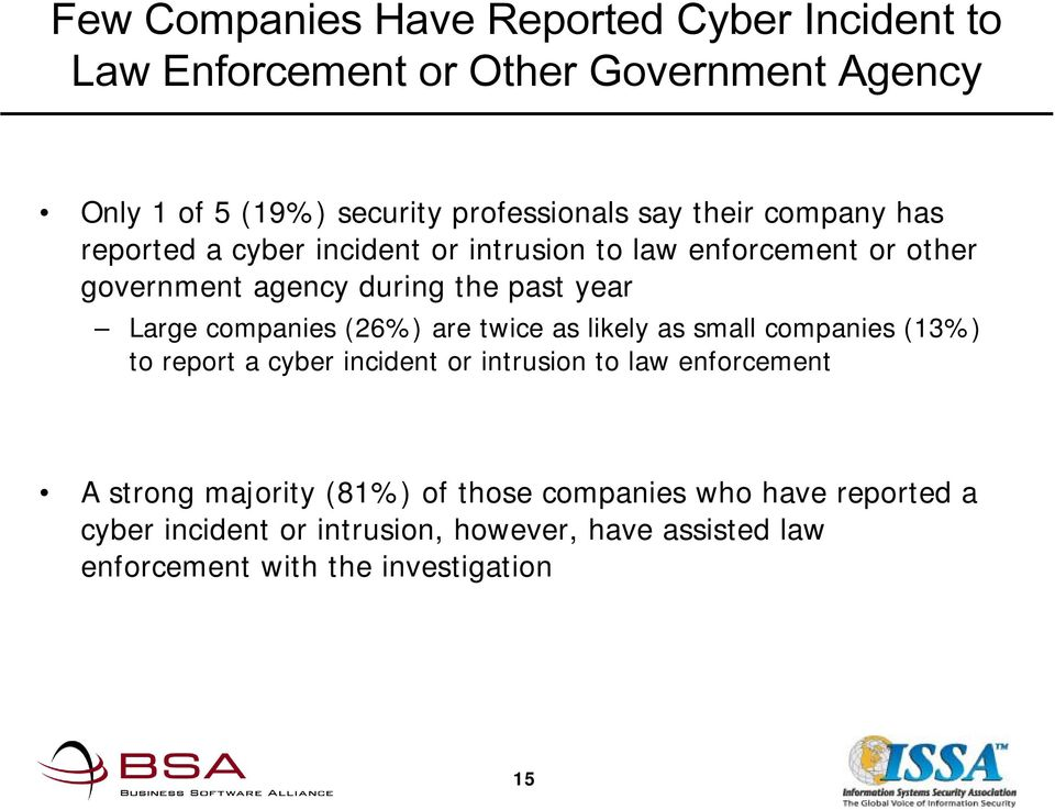 companies (26%) are twice as likely as small companies (13%) to report a cyber incident or intrusion to law enforcement A strong