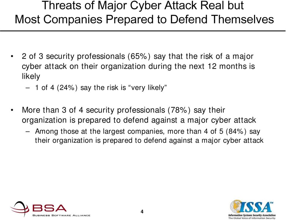 likely More than 3 of 4 security professionals (78%) say their organization is prepared to defend against a major cyber attack