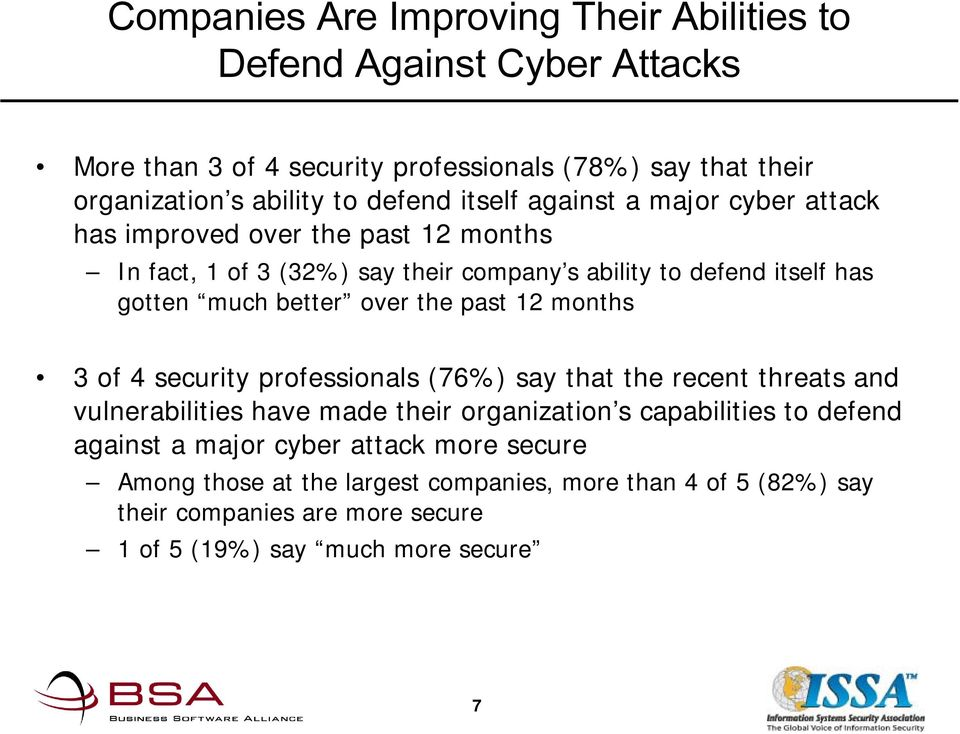 over the past 12 months 3 of 4 security professionals (76%) say that the recent threats and vulnerabilities have made their organization s capabilities to defend