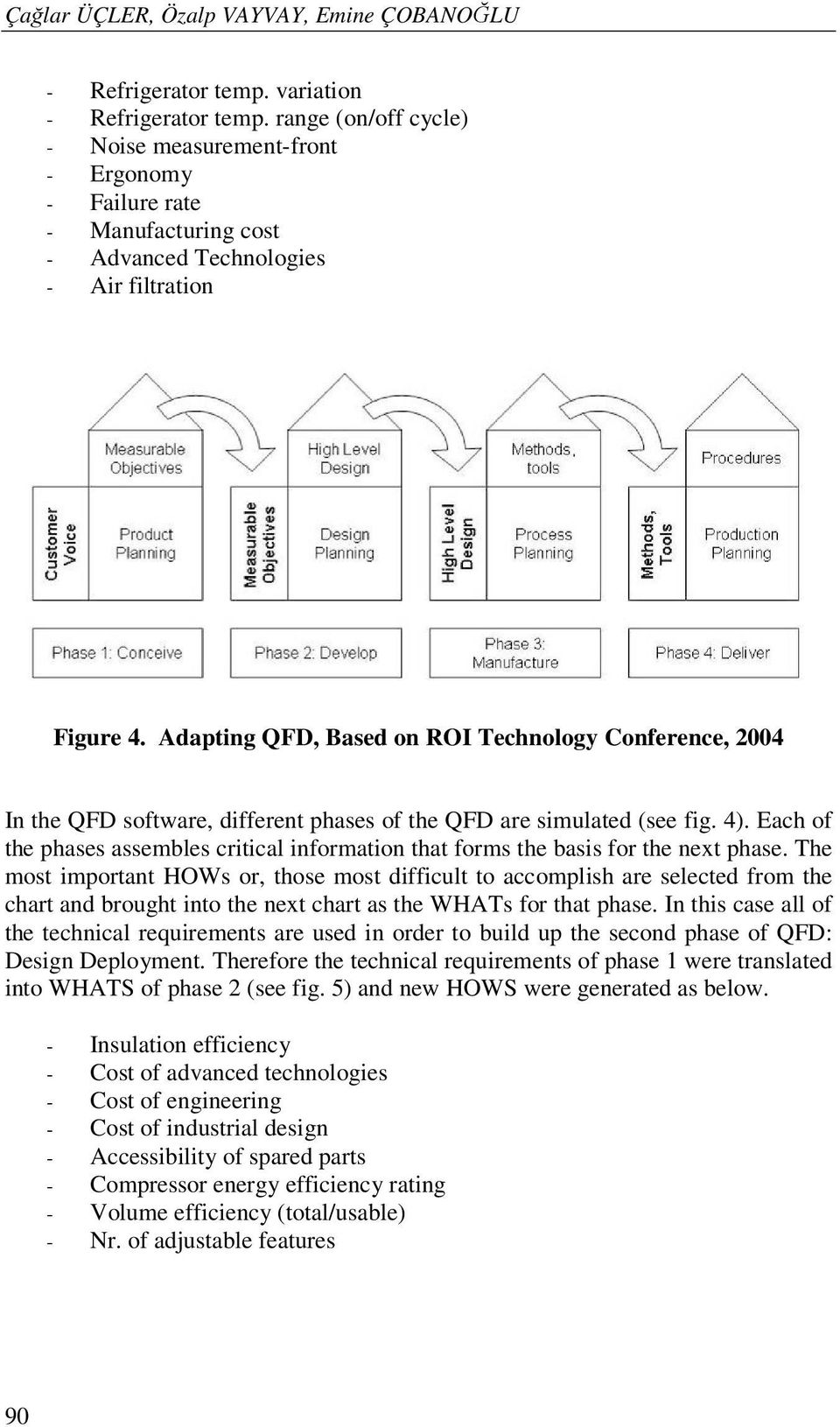 Adapting QFD, Based on ROI Technology Conference, 2004 In the QFD software, different phases of the QFD are simulated (see fig. 4).