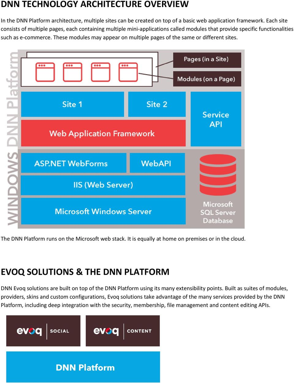 DNN TECHNOLOGY ARCHITECTURE OVERVIEW - PDF