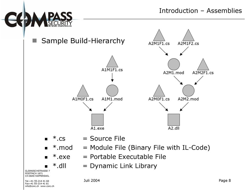 mod = Module File (Binary File with IL-Code) *.