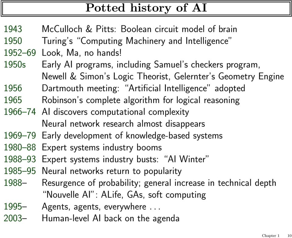 complete algorithm for logical reasoning 1966 74 AI discovers computational complexity Neural network research almost disappears 1969 79 Early development of knowledge-based systems 1980 88 Expert