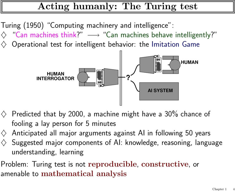 AI SYSTEM Predicted that by 2000, a machine might have a 30% chance of fooling a lay person for 5 minutes Anticipated all major arguments against