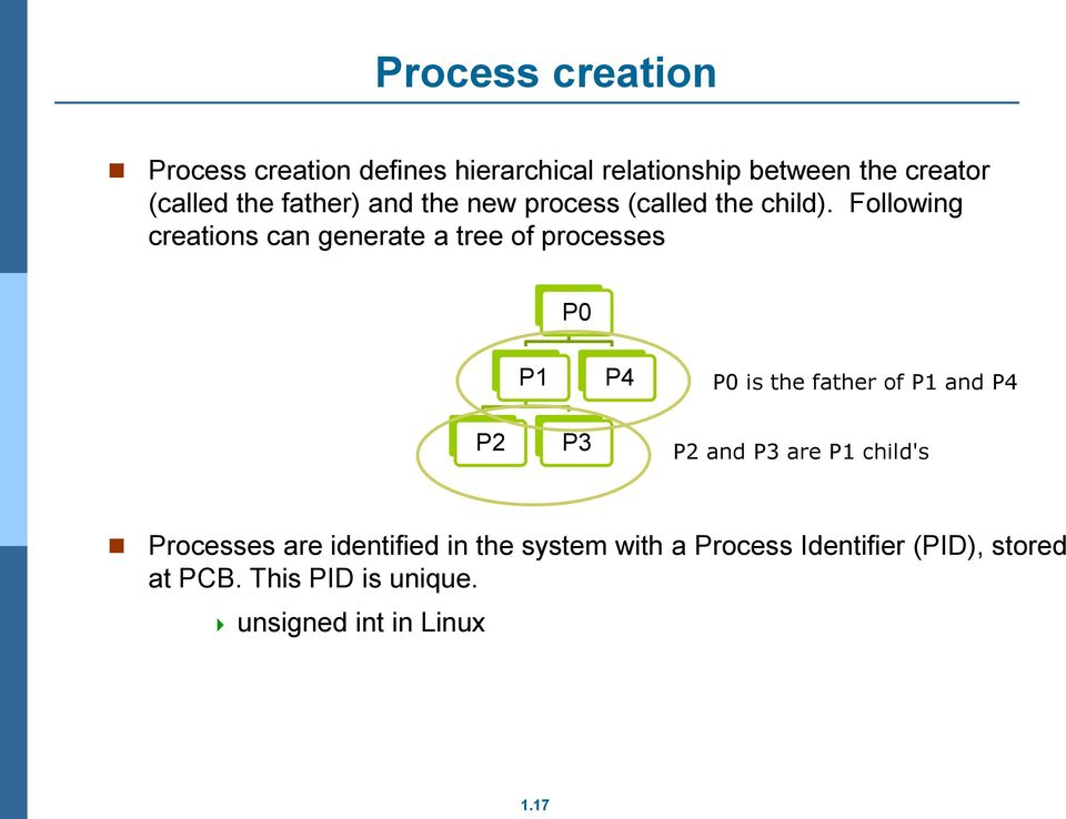 Following creations can generate a tree of processes P0 P1 P4 P0 is the father of P1 and P4 P2 P3 P2