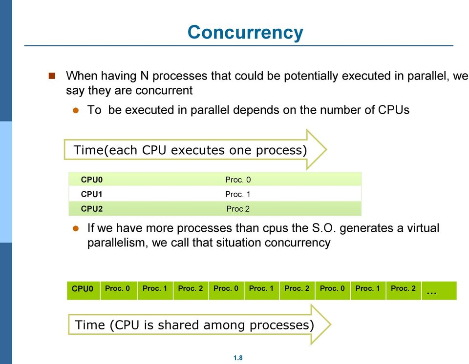 1 CPU2 Proc 2 If we have more processes than cpus the S.O.