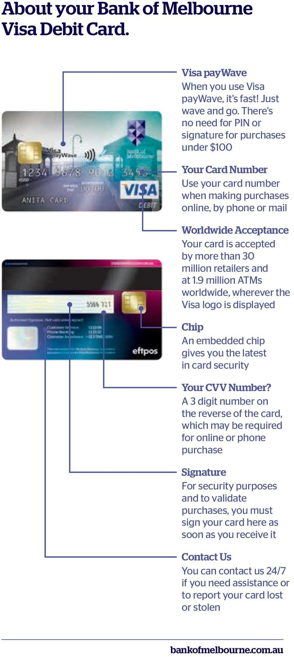 than 30 million retailers and at 1.9 million ATMs worldwide, wherever the Visa logo is displayed Chip An embedded chip gives you the latest in card security Your CVV Number?
