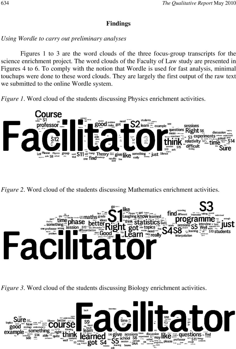 To comply with the notion that Wordle is used for fast analysis, minimal touchups were done to these word clouds.