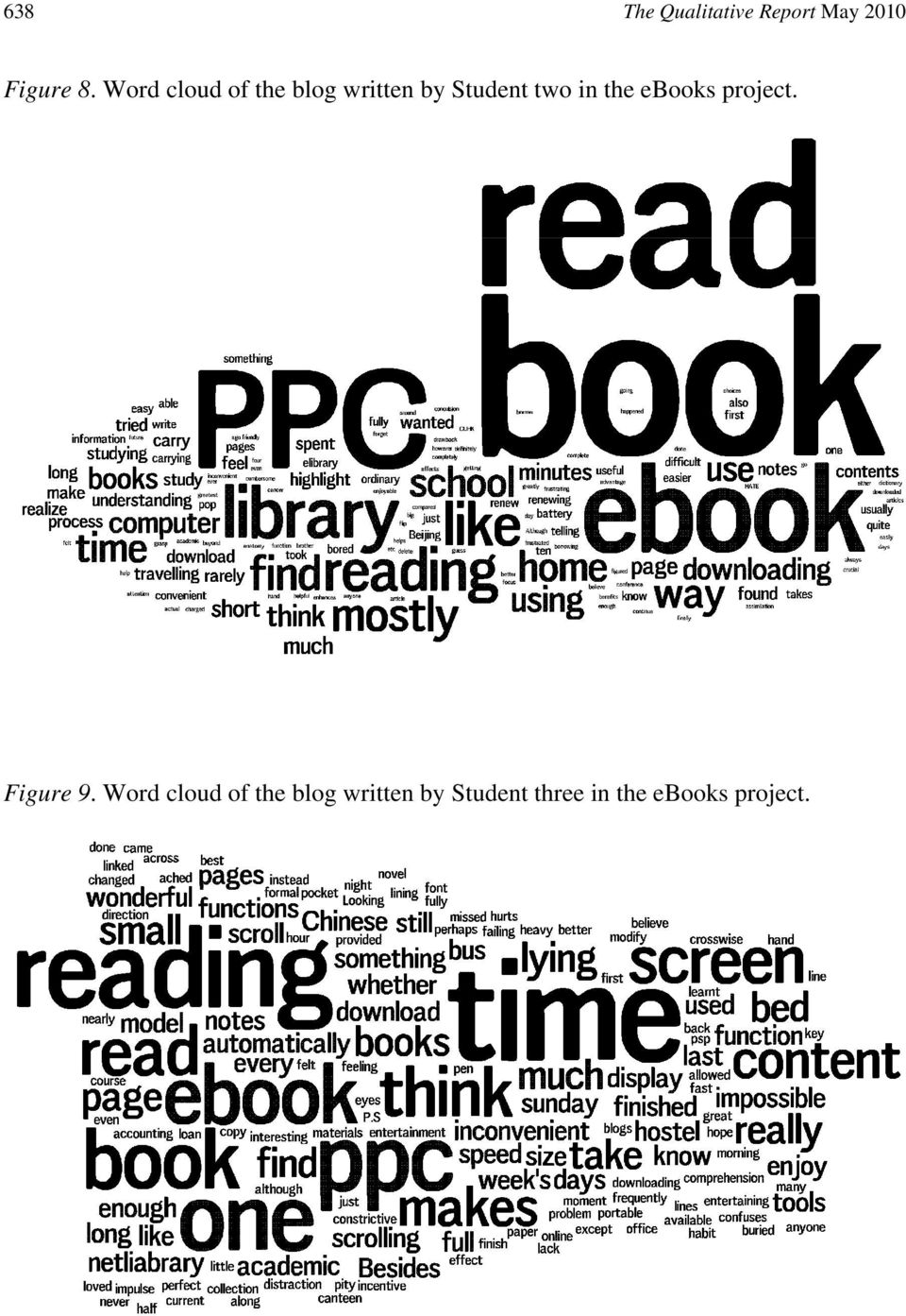 the ebooks project. Figure 9.