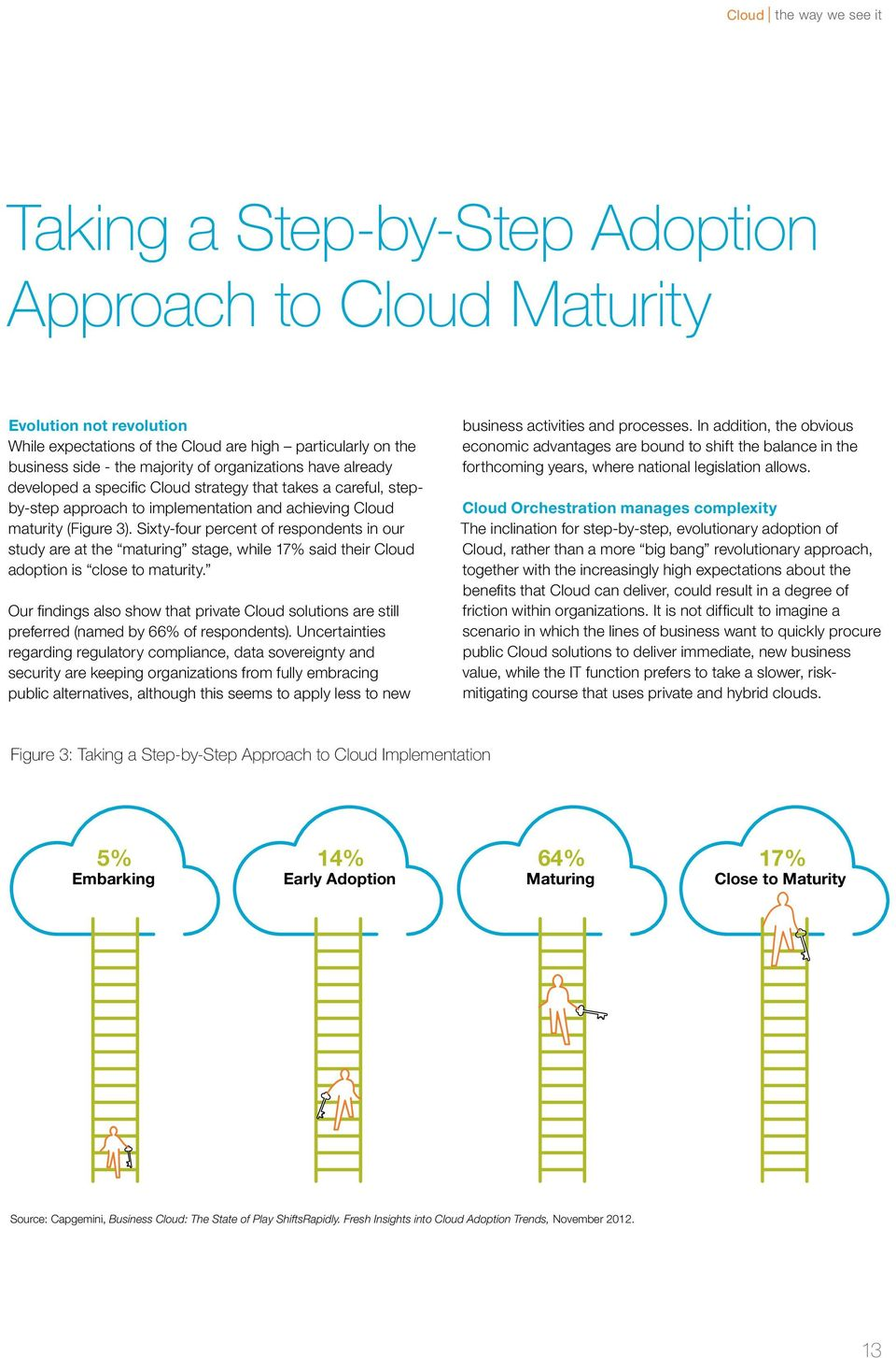 Sixty-four percent of respondents in our study are at the maturing stage, while 17% said their Cloud adoption is close to maturity.