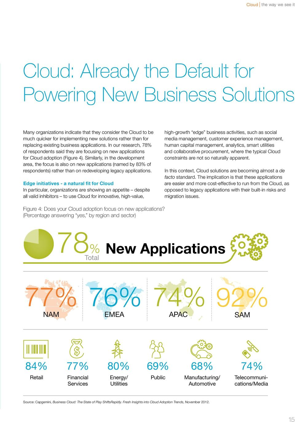 Similarly, in the development area, the focus is also on new applications (named by 83% of respondents) rather than on redeveloping legacy applications.