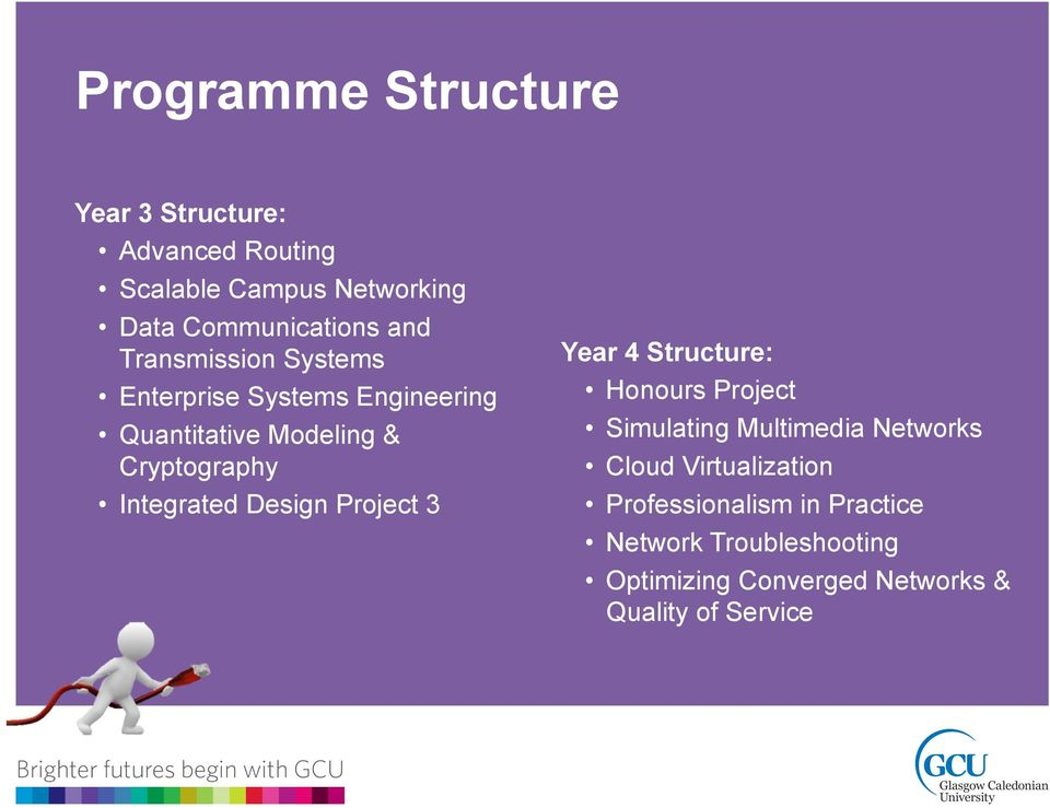 Integrated Design Project 3 Year 4 Structure: Honours Project Simulating Multimedia Networks Cloud