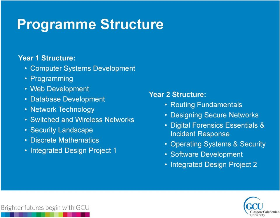 Integrated Design Project 1 Year 2 Structure: Routing Fundamentals Designing Secure Networks Digital